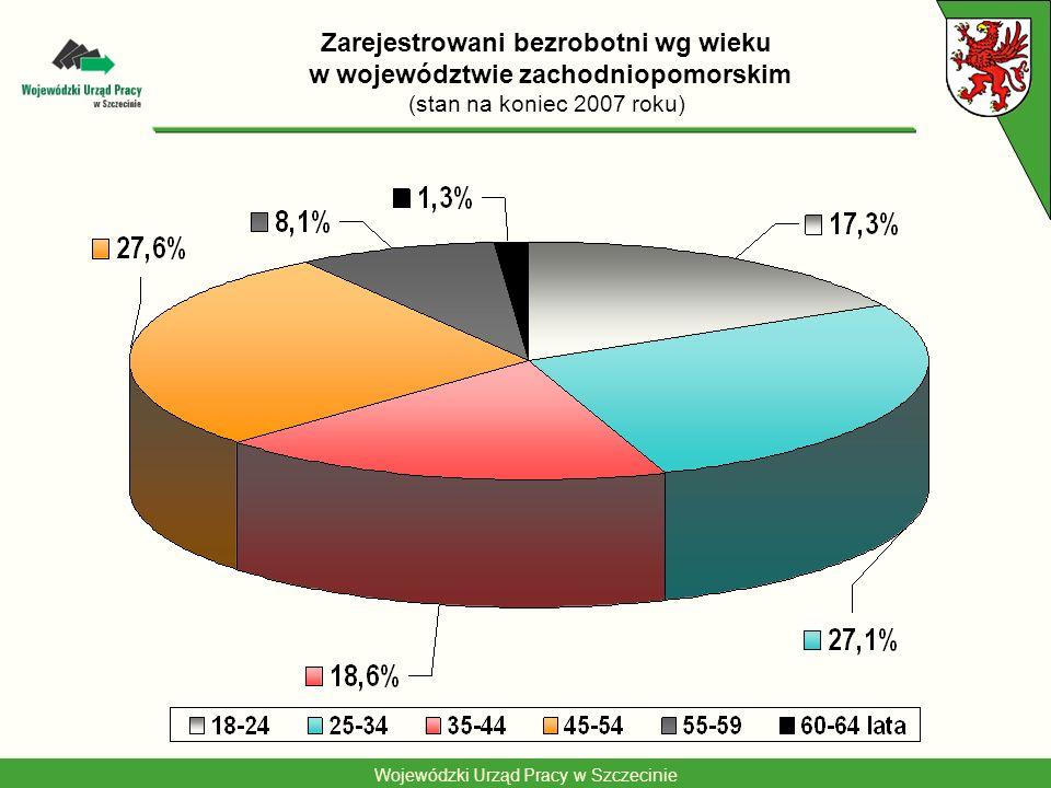 Wojewódzki Urząd Pracy w Szczecinie Zarejestrowani bezrobotni wg wieku w województwie zachodniopomorskim (stan na koniec 2007 roku)