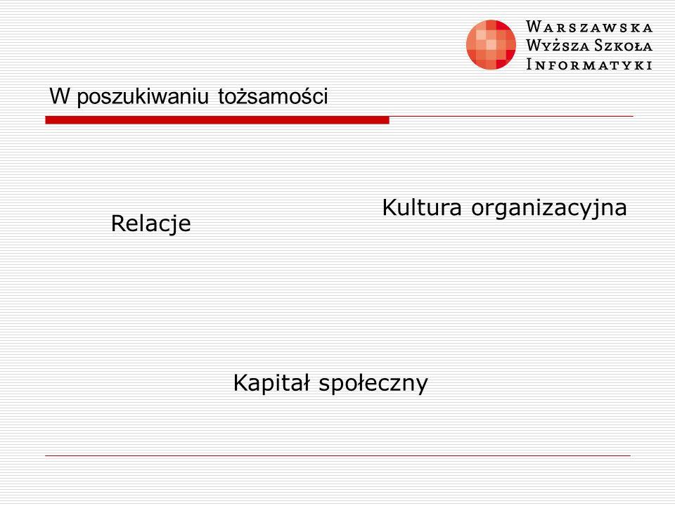 W poszukiwaniu tożsamości Relacje Kultura organizacyjna Kapitał społeczny