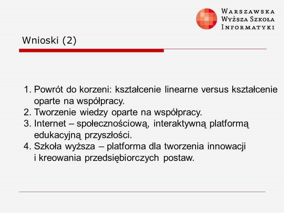 Wnioski (2) 1. Powrót do korzeni: kształcenie linearne versus kształcenie oparte na współpracy. 2. Tworzenie wiedzy oparte na współpracy. 3. Internet