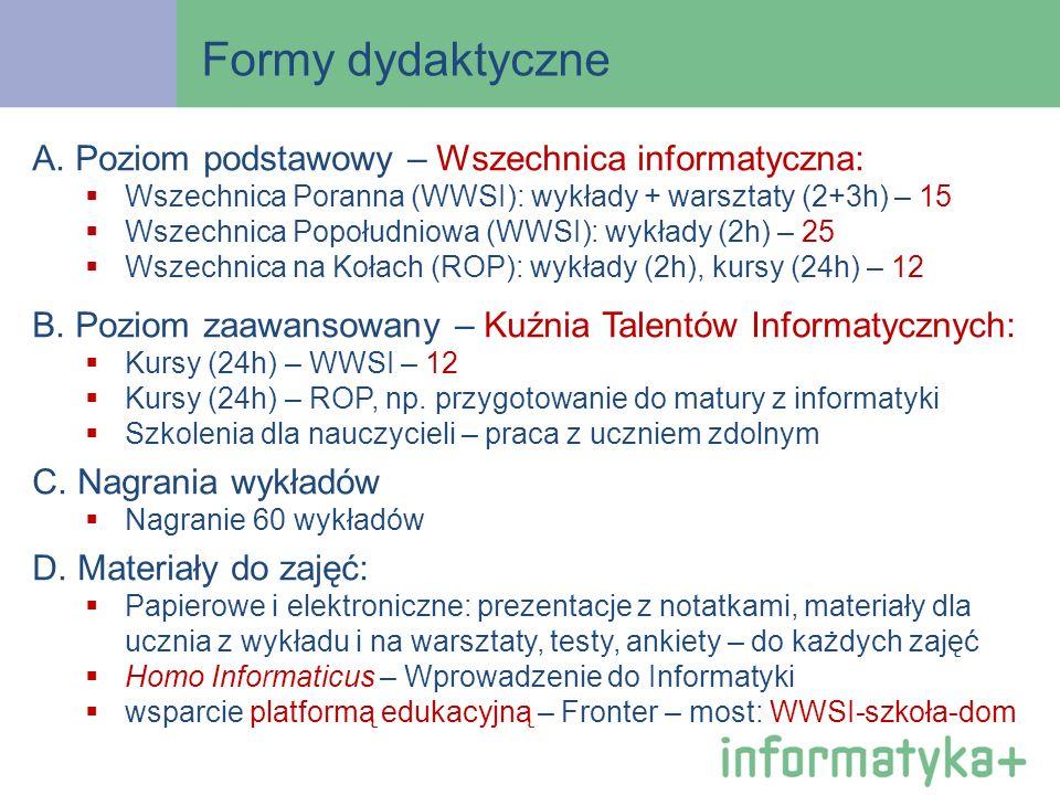 Formy dydaktyczne A. Poziom podstawowy – Wszechnica informatyczna: Wszechnica Poranna (WWSI): wykłady + warsztaty (2+3h) – 15 Wszechnica Popołudniowa