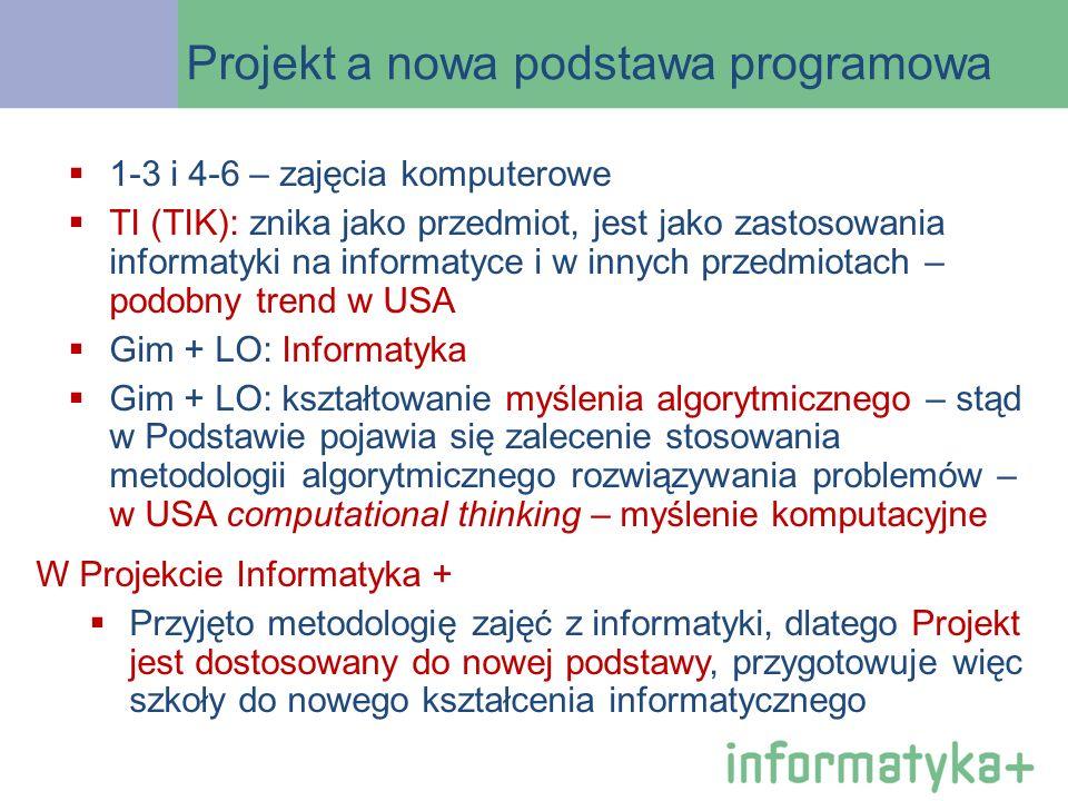 Projekt a nowa podstawa programowa 1-3 i 4-6 – zajęcia komputerowe TI (TIK): znika jako przedmiot, jest jako zastosowania informatyki na informatyce i
