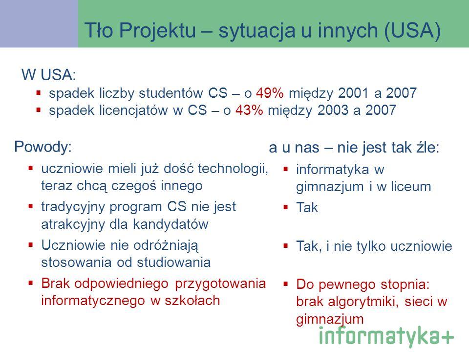 Inicjatywy w USA STEM (G.