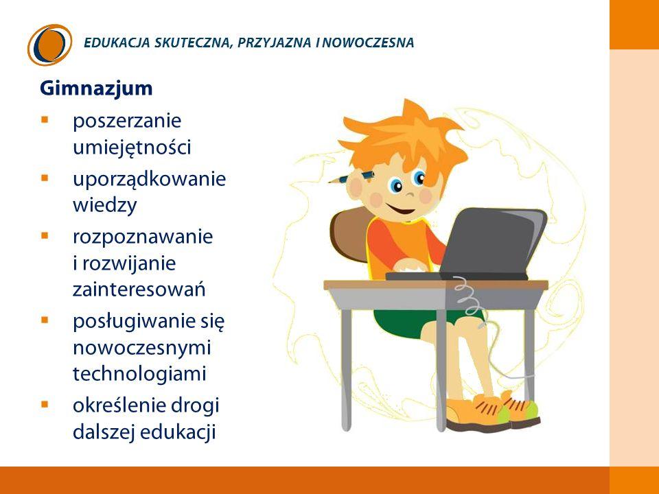 EDUKACJA SKUTECZNA, PRZYJAZNA I NOWOCZESNA Gimnazjum poszerzanie umiejętności uporządkowanie wiedzy rozpoznawanie i rozwijanie zainteresowań posługiwa