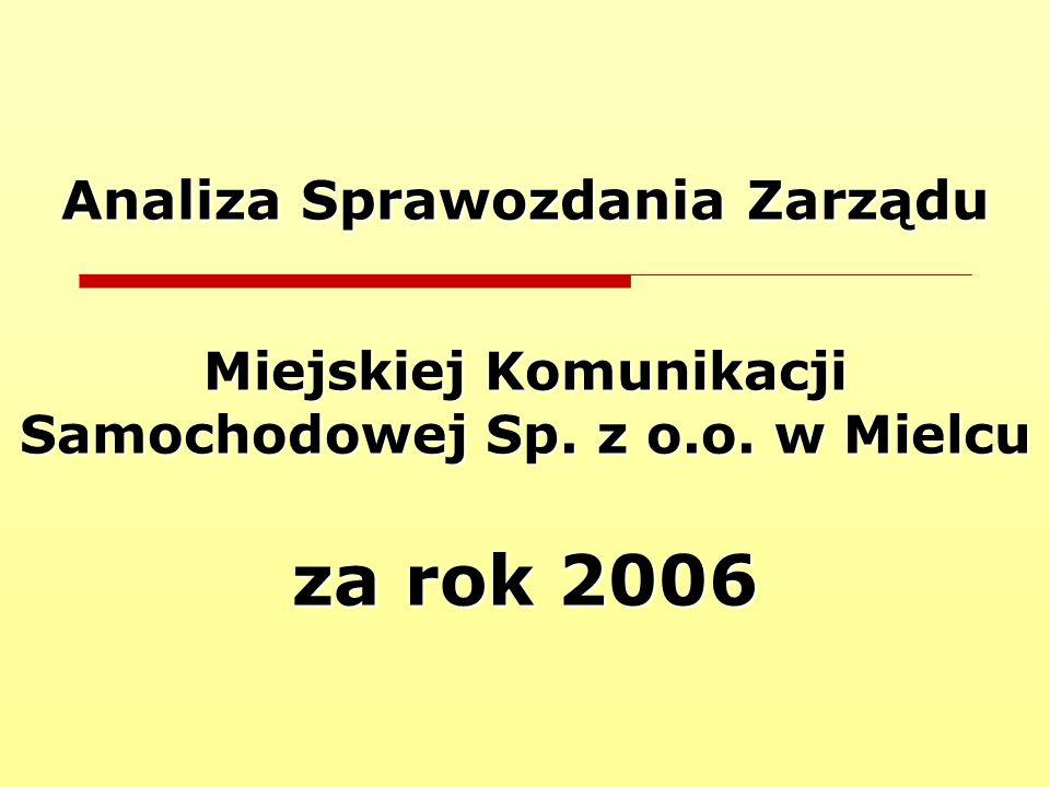 Analiza Sprawozdania Zarządu Miejskiej Komunikacji Samochodowej Sp. z o.o. w Mielcu za rok 2006