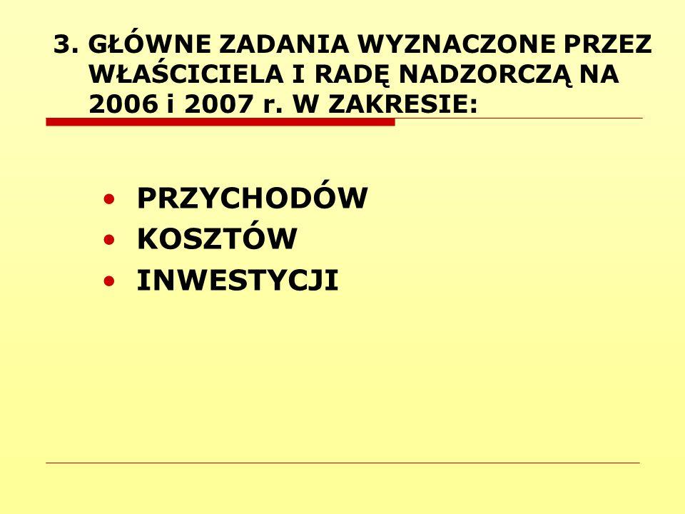 PRZYCHODÓW KOSZTÓW INWESTYCJI 3. GŁÓWNE ZADANIA WYZNACZONE PRZEZ WŁAŚCICIELA I RADĘ NADZORCZĄ NA 2006 i 2007 r. W ZAKRESIE: