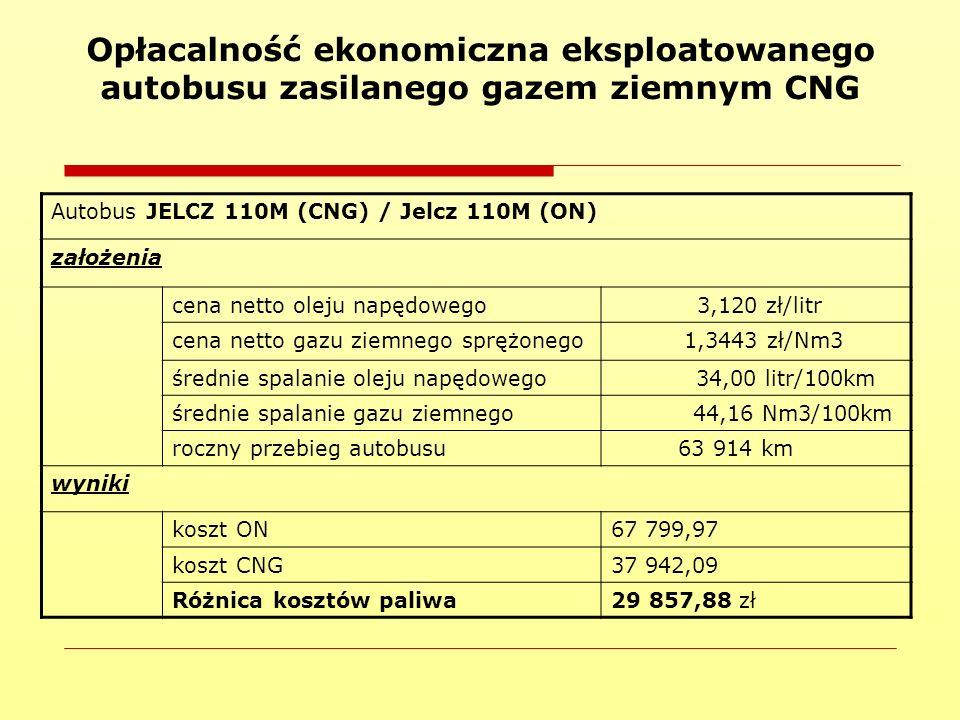 Opłacalność ekonomiczna eksploatowanego autobusu zasilanego gazem ziemnym CNG Autobus JELCZ 110M (CNG) / Jelcz 110M (ON) założenia cena netto oleju na