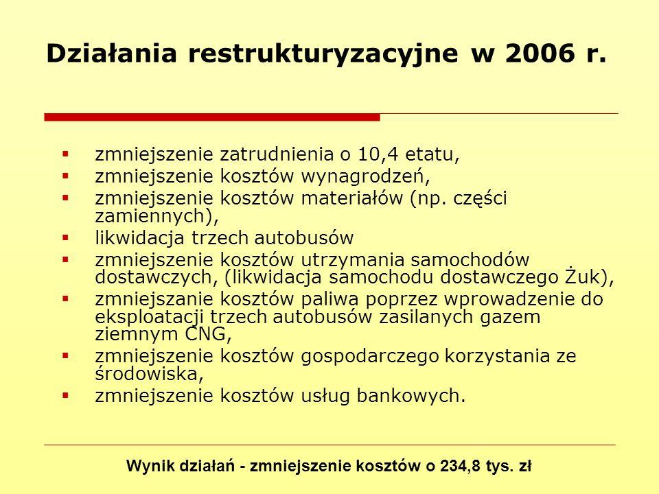 Działania restrukturyzacyjne w 2006 r. zmniejszenie zatrudnienia o 10,4 etatu, zmniejszenie kosztów wynagrodzeń, zmniejszenie kosztów materiałów (np.