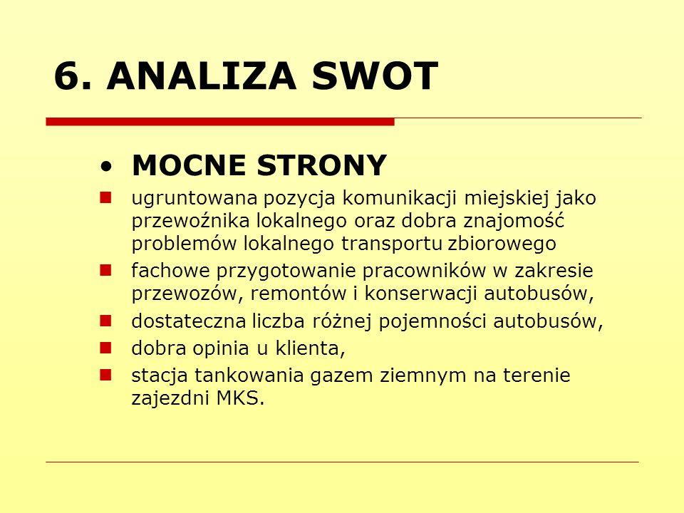 6. ANALIZA SWOT MOCNE STRONY ugruntowana pozycja komunikacji miejskiej jako przewoźnika lokalnego oraz dobra znajomość problemów lokalnego transportu