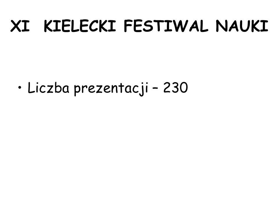 Liczba prezentacji – 230 XI KIELECKI FESTIWAL NAUKI