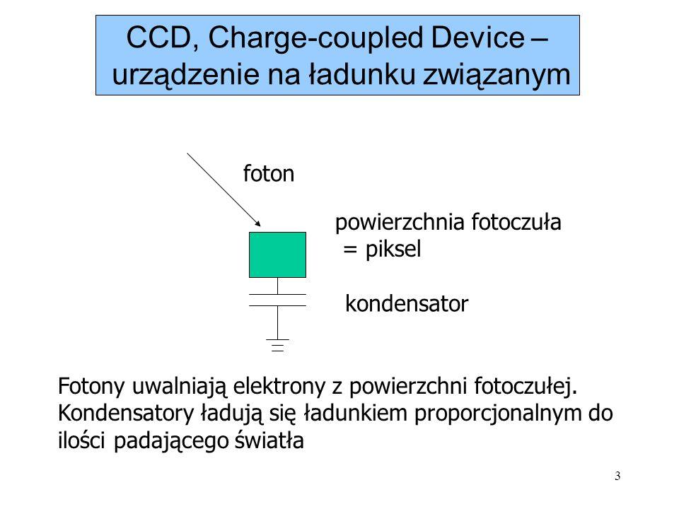 54 Detektor CCD – liniowość