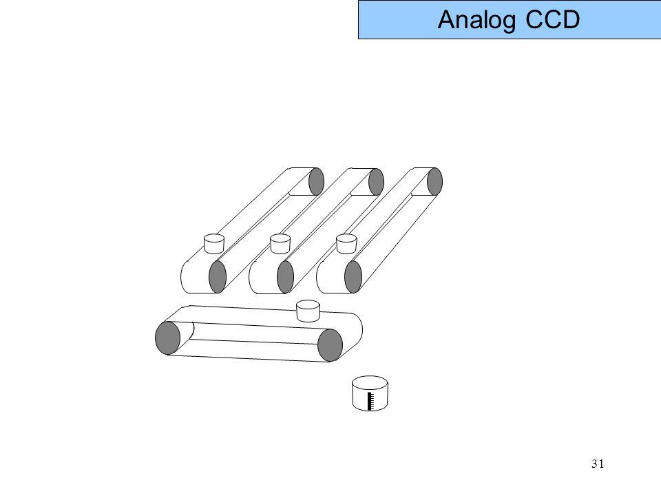 31 Analog CCD