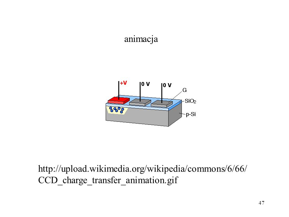 47 http://upload.wikimedia.org/wikipedia/commons/6/66/ CCD_charge_transfer_animation.gif animacja