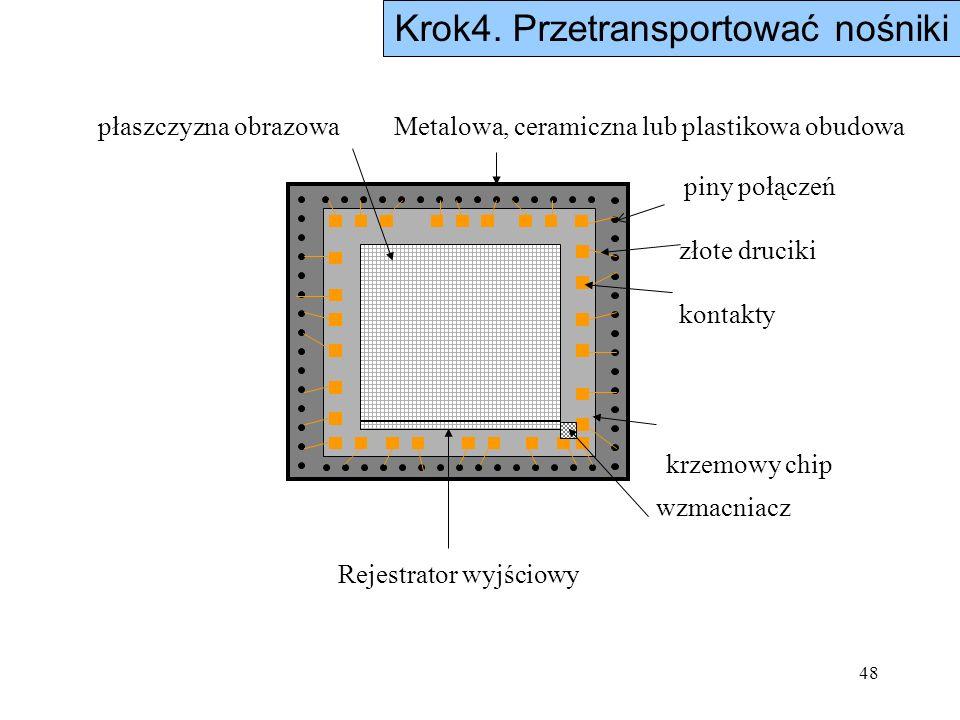 48 piny połączeń złote druciki kontakty krzemowy chip Metalowa, ceramiczna lub plastikowa obudowapłaszczyzna obrazowa Rejestrator wyjściowy wzmacniacz