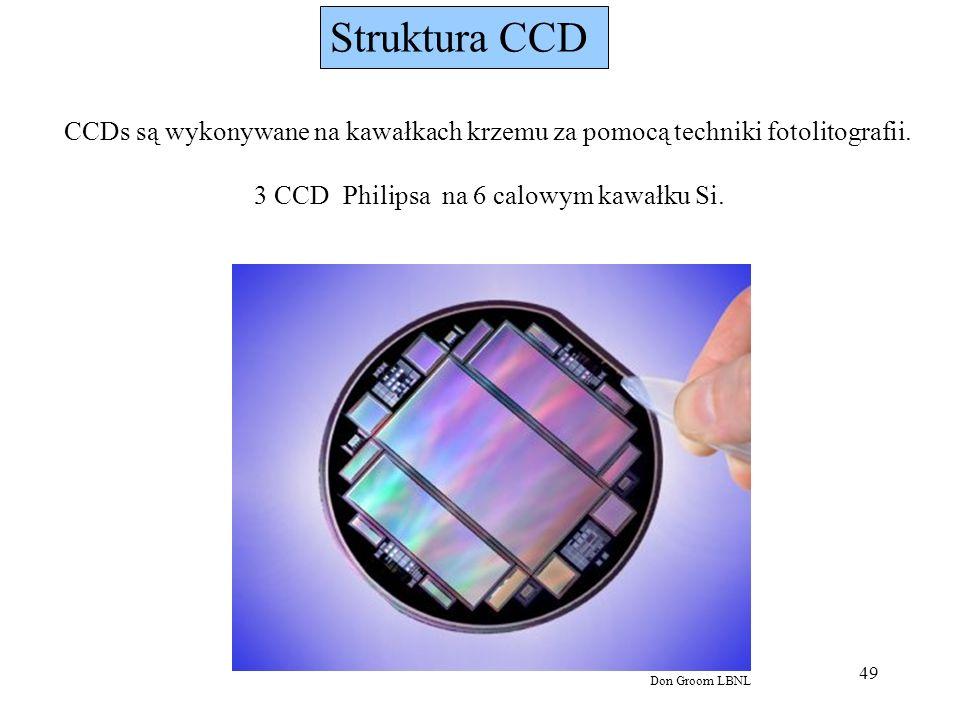 49 Struktura CCD CCDs są wykonywane na kawałkach krzemu za pomocą techniki fotolitografii. 3 CCD Philipsa na 6 calowym kawałku Si. Don Groom LBNL