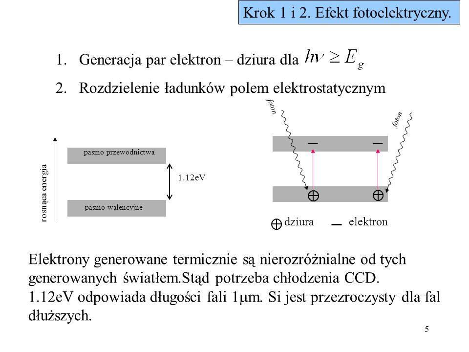 5 Krok 1 i 2. Efekt fotoelektryczny. rosnąca energia pasmo walencyjne pasmo przewodnictwa 1.12eV Elektrony generowane termicznie są nierozróżnialne od