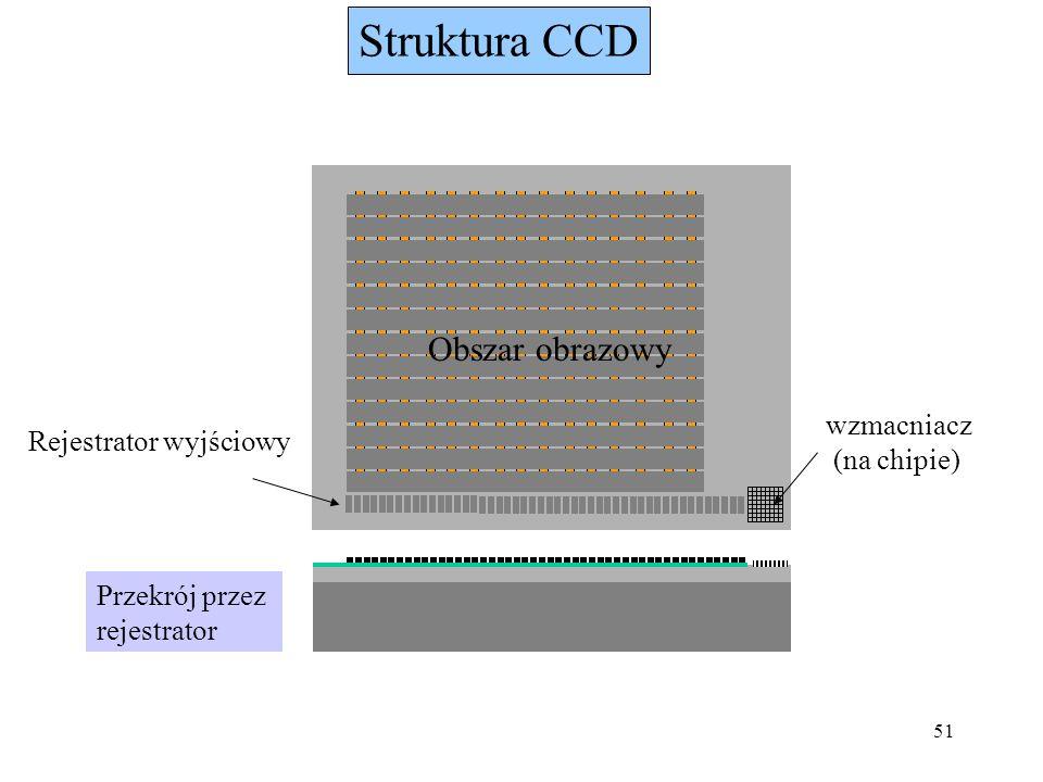 51 Struktura CCD wzmacniacz (na chipie) Przekrój przez rejestrator Obszar obrazowy Rejestrator wyjściowy