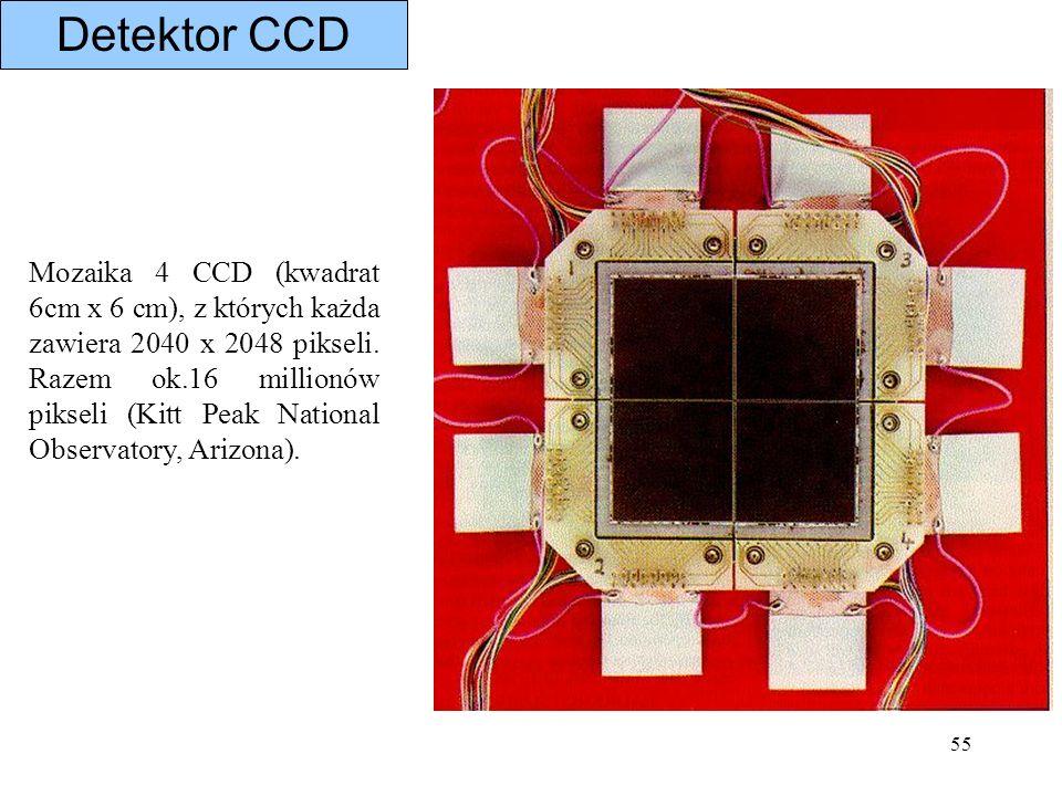 55 Detektor CCD Mozaika 4 CCD (kwadrat 6cm x 6 cm), z których każda zawiera 2040 x 2048 pikseli. Razem ok.16 millionów pikseli (Kitt Peak National Obs