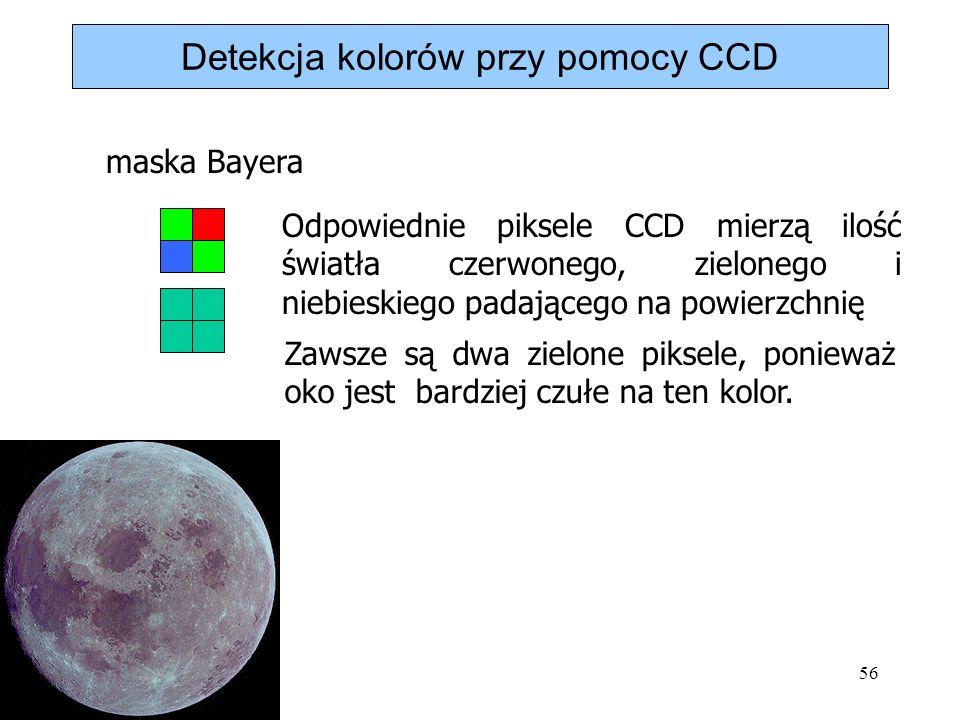 56 Detekcja kolorów przy pomocy CCD maska Bayera Odpowiednie piksele CCD mierzą ilość światła czerwonego, zielonego i niebieskiego padającego na powie