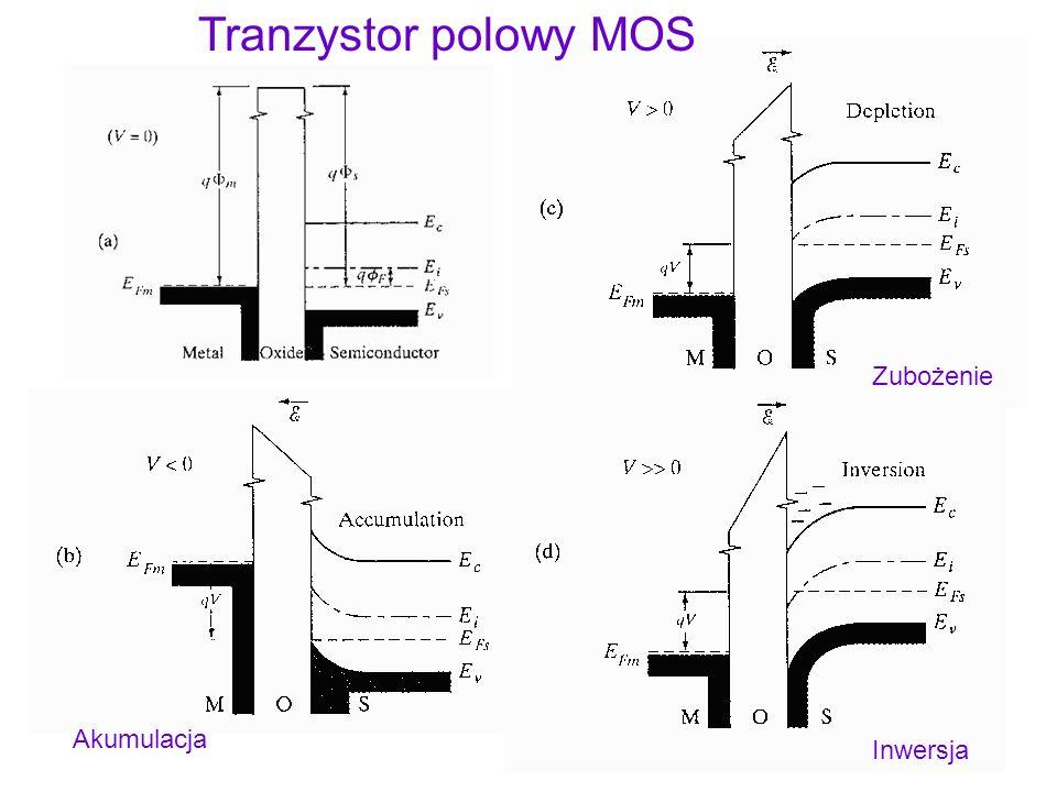 7 Tranzystor polowy MOS Inwersja Zubożenie Akumulacja