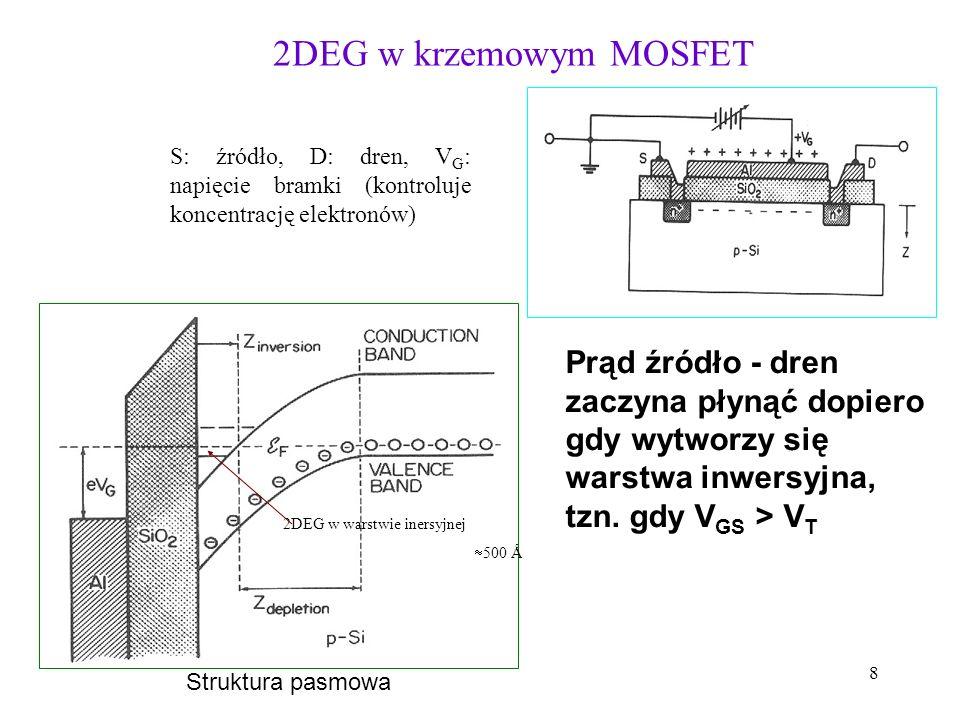 8 2DEG w krzemowym MOSFET S: źródło, D: dren, V G : napięcie bramki (kontroluje koncentrację elektronów) Struktura pasmowa 2DEG w warstwie inersyjnej