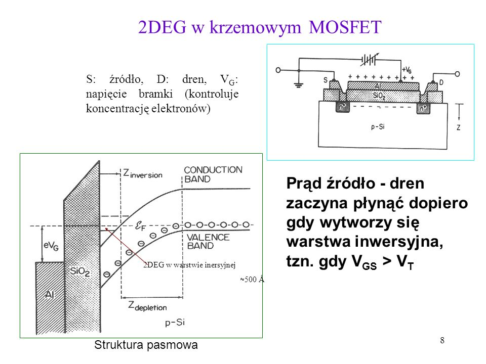19 Analog CCD