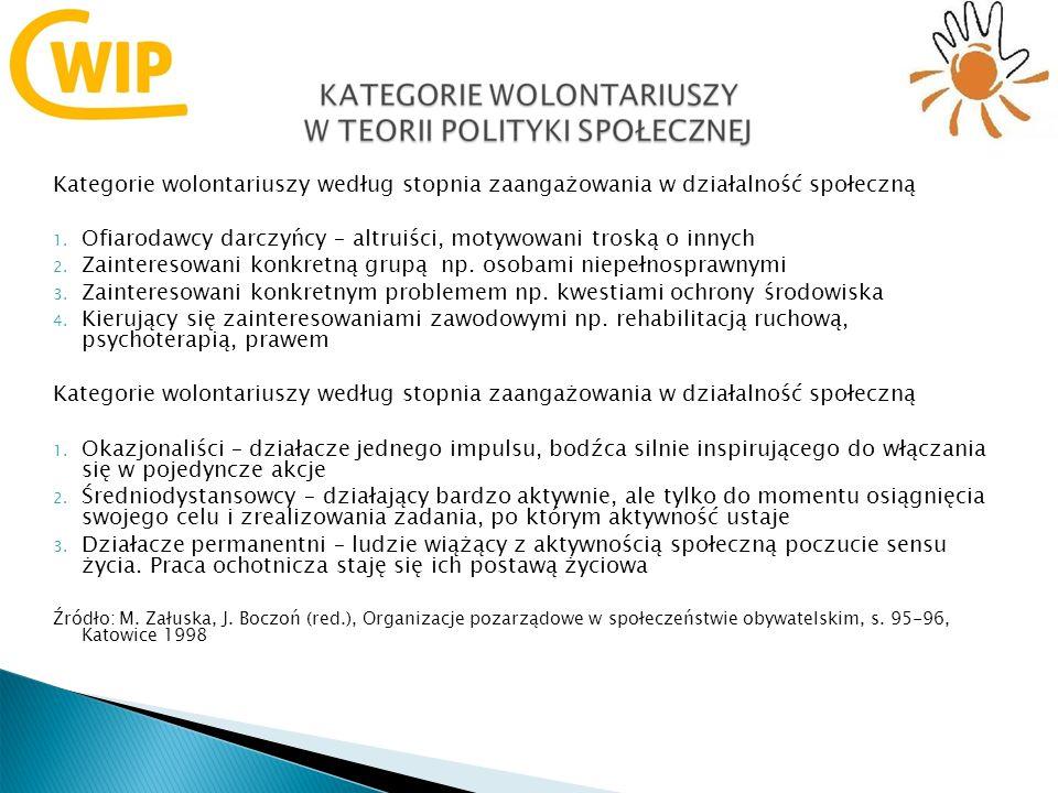 Kategorie wolontariuszy według stopnia zaangażowania w działalność społeczną 1.