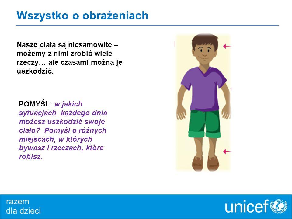 Zapobieganie wypadkom na wsi Przyjrzyj się rysunkowi poniżej i wskaż sytuacje, które mogą być niebezpieczne dla dzieci.