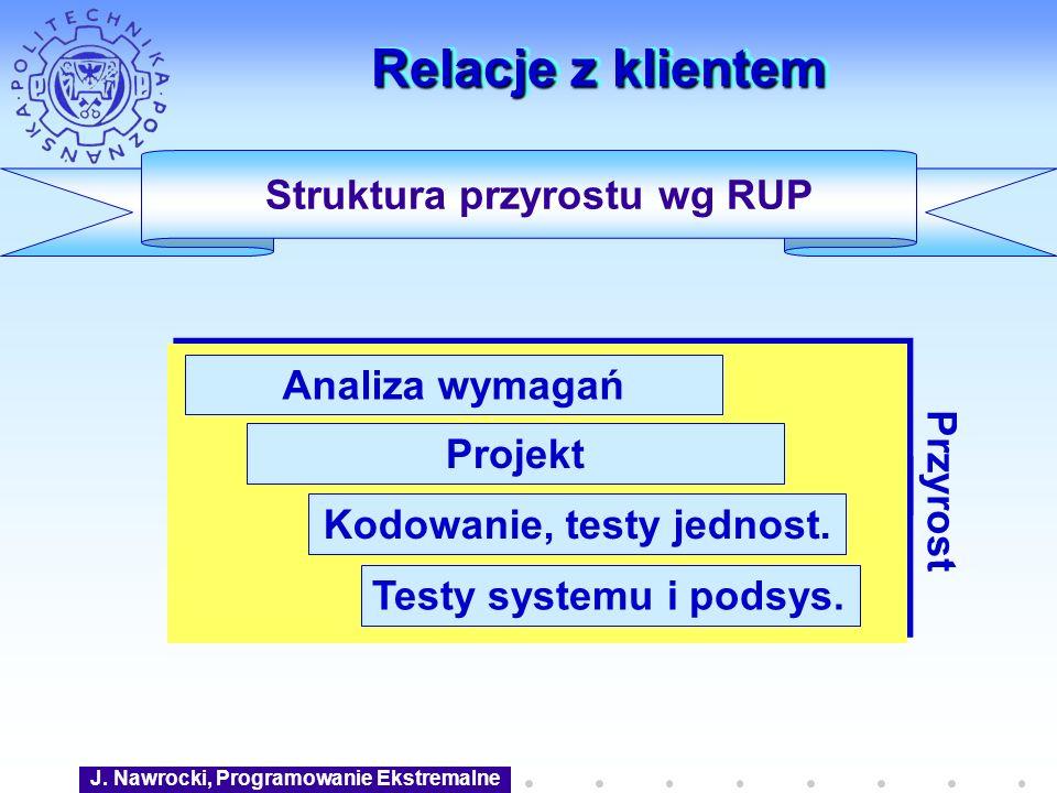 J. Nawrocki, Programowanie Ekstremalne Elaboration iteration 2 Przyrost Relacje z klientem Struktura przyrostu wg RUP Analiza wymagań Projekt Kodowani