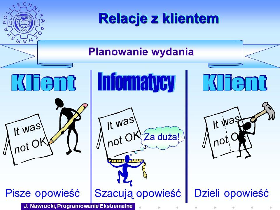 J. Nawrocki, Programowanie Ekstremalne Relacje z klientem Planowanie wydania Pisze opowieść It was not OK. Dzieli opowieść It was not OK. Szacują opow