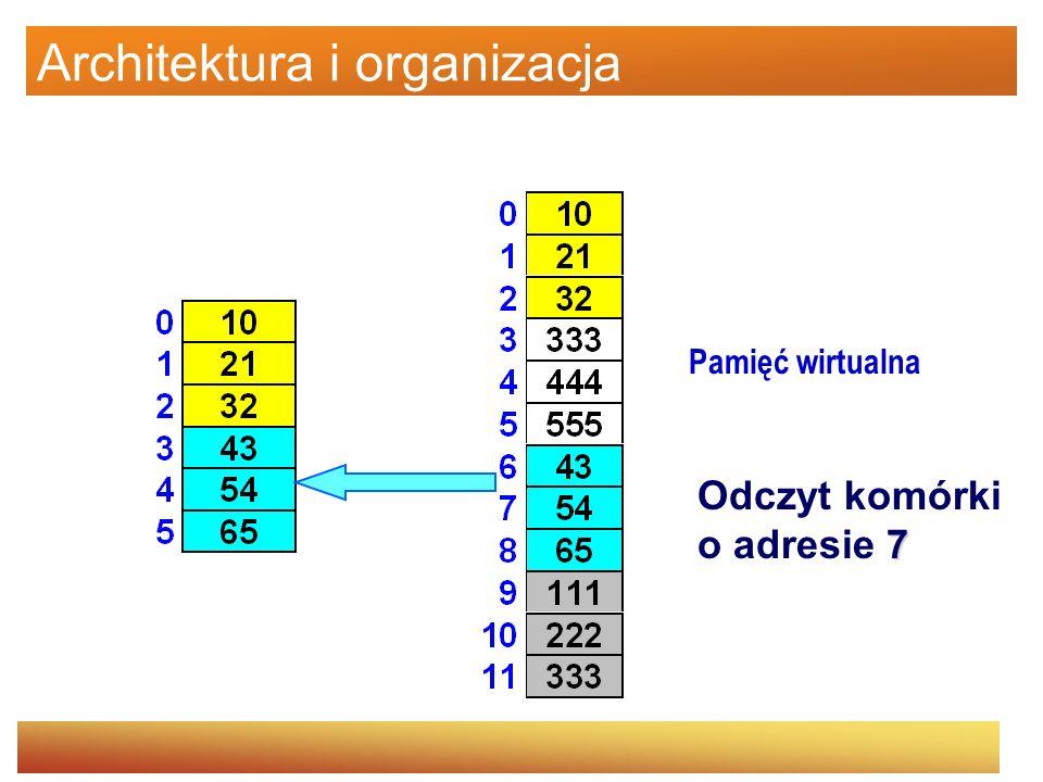 Architektura i organizacja Pamięć wirtualna 7 Odczyt komórki o adresie 7