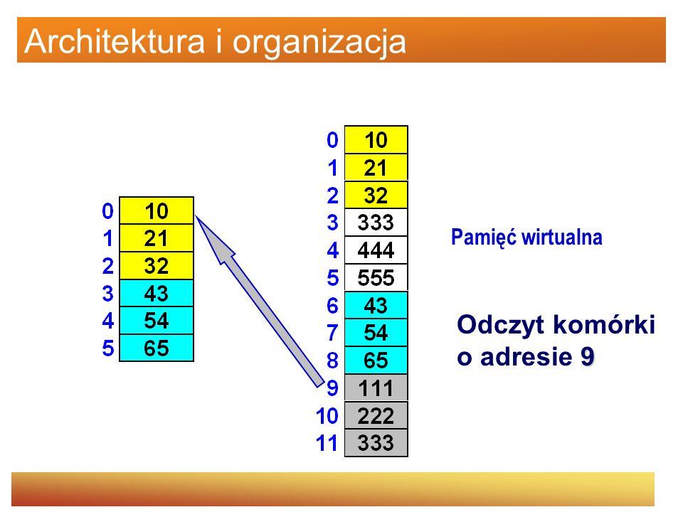 Architektura i organizacja Pamięć wirtualna 9 Odczyt komórki o adresie 9