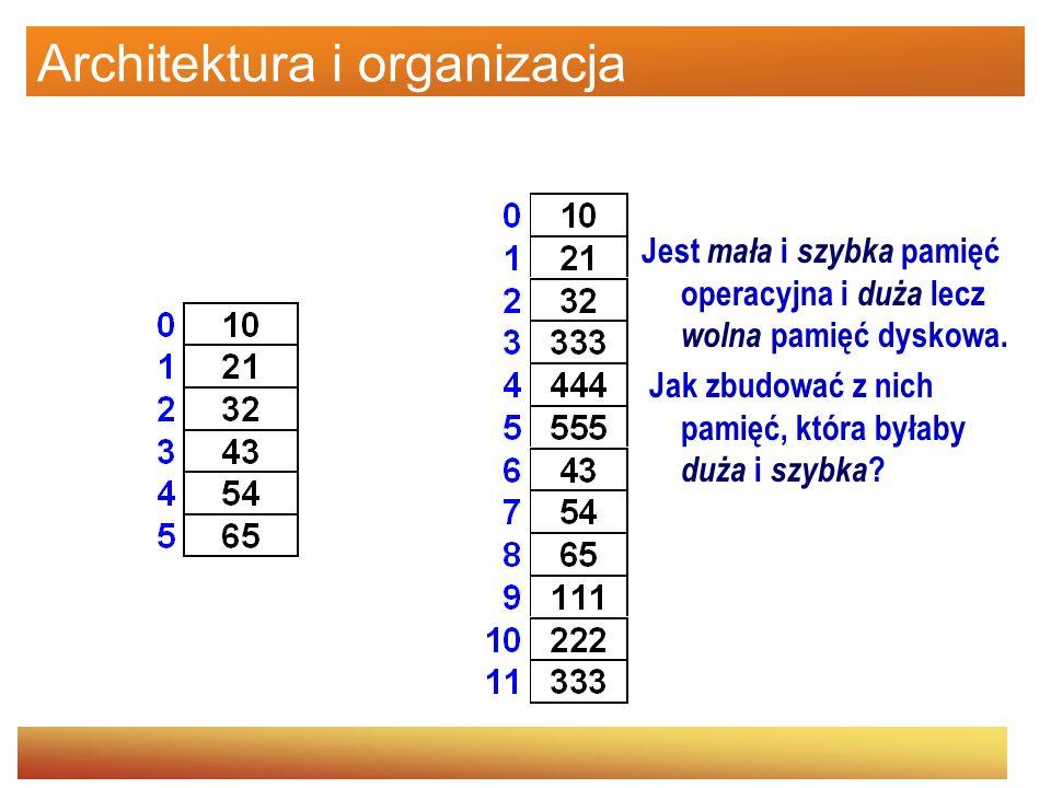 Architektura i organizacja Jest mała i szybka pamięć operacyjna i duża lecz wolna pamięć dyskowa.
