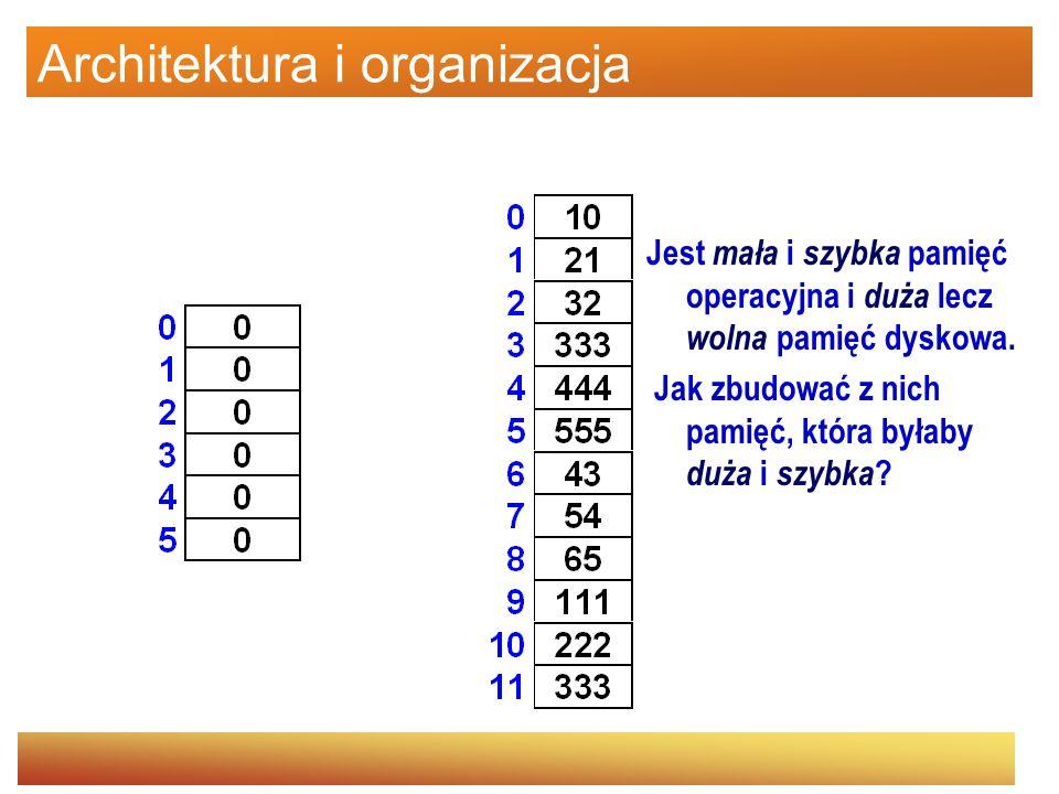 Aby móc zaimplementować pamięć wirtualną, należy wydzielić na dysku odpowiednio dużą partycję lub plik przeznaczony na przestrzeń wymiany (swap file).