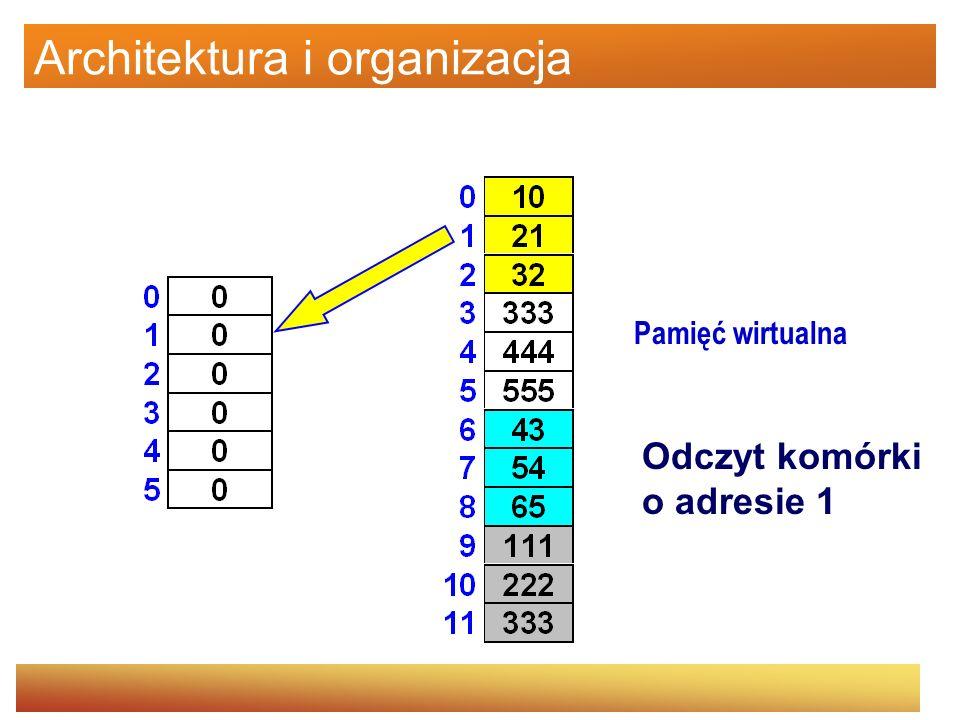 Uwaga Dostęp systemu operacyjnego do przestrzeni wymiany na dysku jest na ogół dużo szybszy, niż dostęp do systemu plików, gdyż korzysta z dużo prostszych mechanizmów (może nie stosować buforowania ani skomplikowanych algorytmów wyszukiwania miejsca zapisu / odczytu).