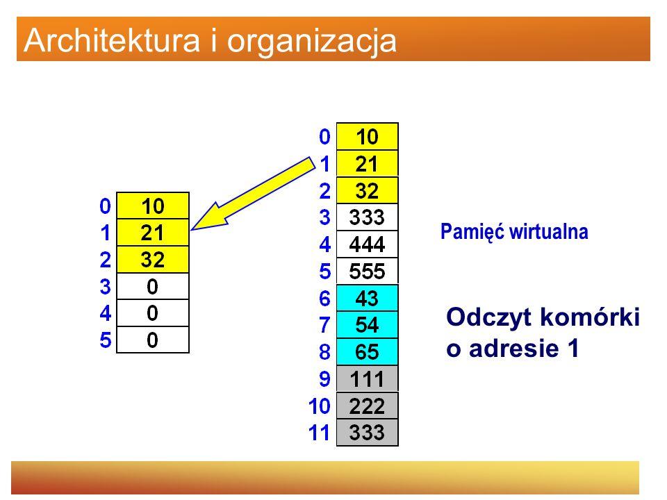 Architektura i organizacja Pamięć wirtualna Odczyt komórki o adresie 1