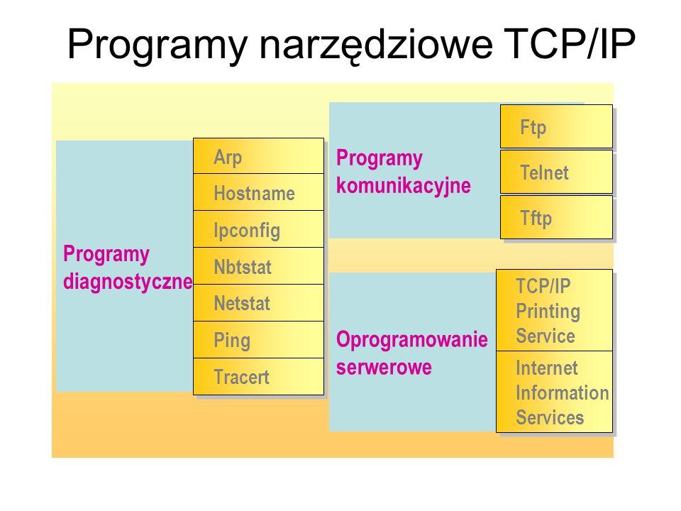 Programy narzędziowe TCP/IP Oprogramowanie serwerowe Programy diagnostyczne Programy komunikacyjne Ftp Telnet Tftp Arp Hostname Ipconfig Nbtstat Netstat Ping Tracert TCP/IP Printing Service TCP/IP Printing Service Internet Information Services Internet Information Services