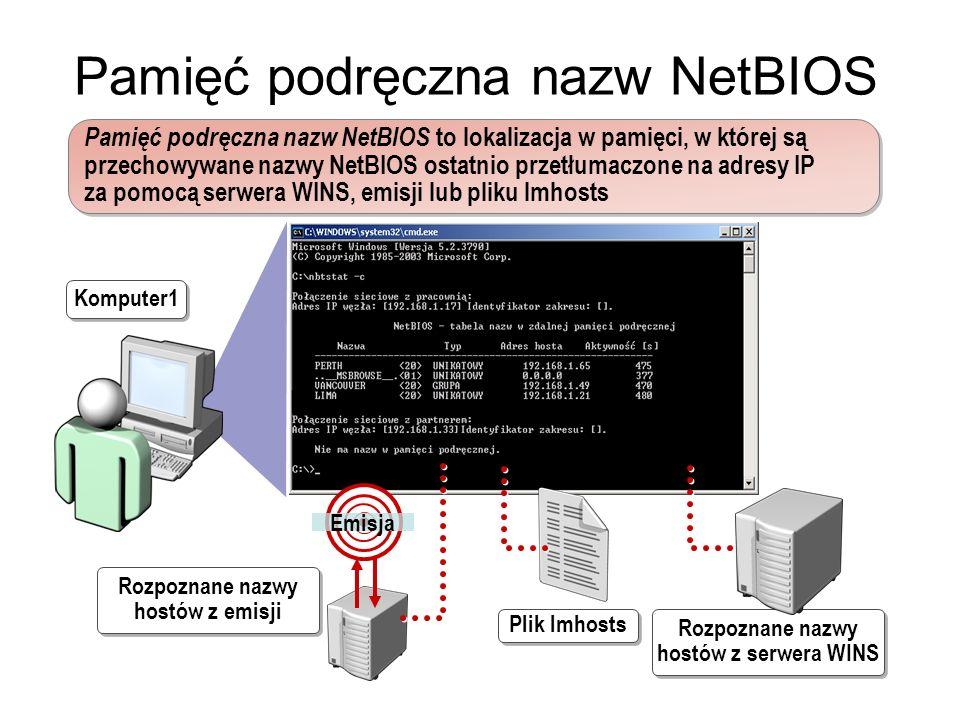 Rozpoznane nazwy hostów z serwera WINS Rozpoznane nazwy hostów z serwera WINS Komputer1 Pamięć podręczna nazw NetBIOS Plik lmhosts Rozpoznane nazwy hostów z emisji Pamięć podręczna nazw NetBIOS to lokalizacja w pamięci, w której są przechowywane nazwy NetBIOS ostatnio przetłumaczone na adresy IP za pomocą serwera WINS, emisji lub pliku lmhosts Emisja
