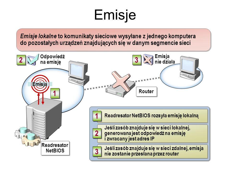 Emisje Emisja Router Readresator NetBIOS Readresator NetBIOS Readresator NetBIOS rozsyła emisję lokalną 1 1 Jeśli zasób znajduje się w sieci lokalnej, generowana jest odpowiedź na emisję i zwracany jest adres IP 2 2 Jeśli zasób znajduje się w sieci zdalnej, emisja nie zostanie przesłana przez router 3 3 Emisje lokalne to komunikaty sieciowe wysyłane z jednego komputera do pozostałych urządzeń znajdujących się w danym segmencie sieci Odpowiedź na emisję Emisja nie działa 1 1 2 2 3 3