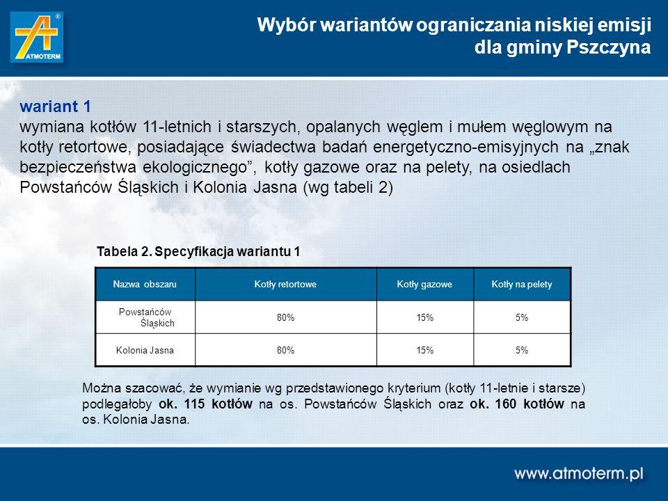 Tabela 2. Specyfikacja wariantu 1 Nazwa obszaruKotły retortoweKotły gazoweKotły na pelety Powstańców Śląskich 80%15%5% Kolonia Jasna80%15%5% Można sza