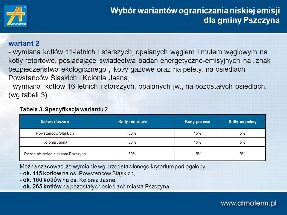 Tabela 3. Specyfikacja wariantu 2 Można szacować, że wymianie wg przedstawionego kryterium podlegałoby: - ok. 115 kotłów na os. Powstańców Śląskich, -