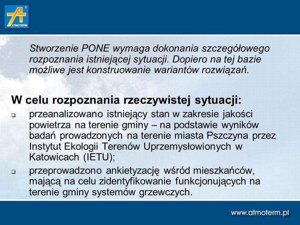 Lata modernizacji indywidualnych budynków mieszkalnych, deklarowane przez mieszkańców WYNIKI ANKIET obszar wiejski Pszczyny miasto Pszczyna