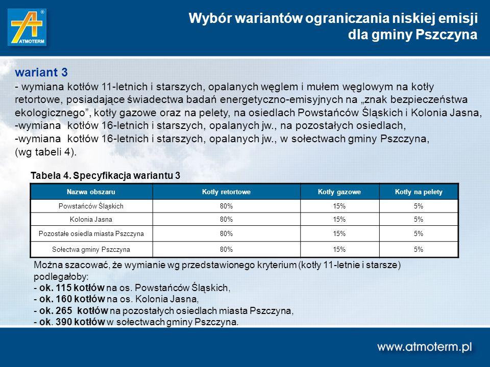 Tabela 4. Specyfikacja wariantu 3 Można szacować, że wymianie wg przedstawionego kryterium (kotły 11-letnie i starsze) podlegałoby: - ok. 115 kotłów n