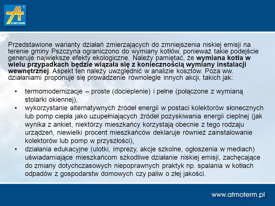 termomodernizacje – proste (docieplenie) i pełne (połączone z wymianą stolarki okiennej), wykorzystanie alternatywnych źródeł energii w postaci kolekt