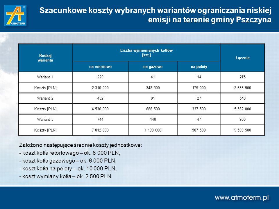 Szacunkowe koszty wybranych wariantów ograniczania niskiej emisji na terenie gminy Pszczyna Założono następujące średnie koszty jednostkowe: - koszt k