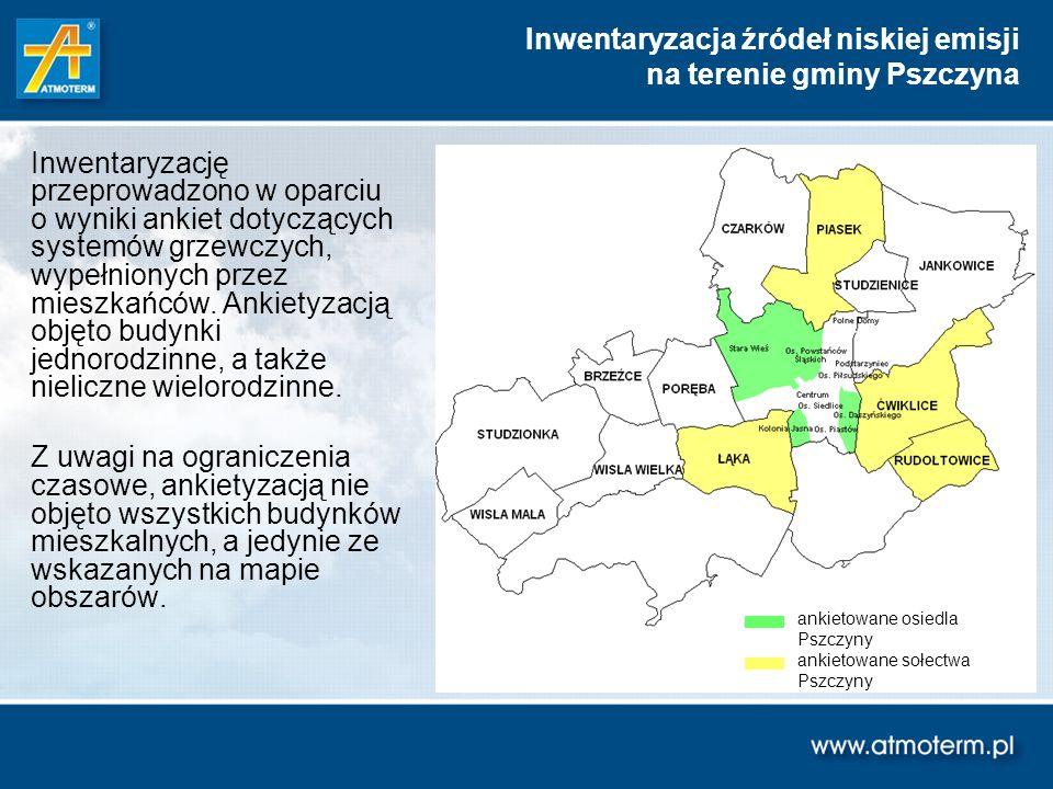Struktura wiekowa indywidualnych budynków mieszkalnych w gminie Pszczyna WYNIKI ANKIET obszar wiejski Pszczyny miasto Pszczyna