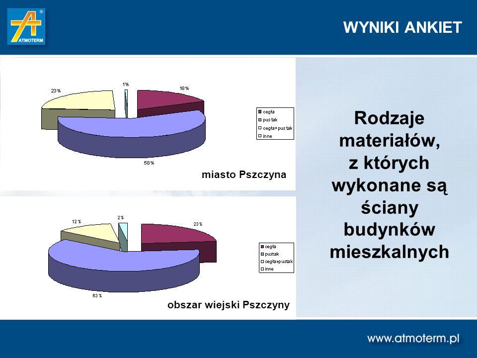 Tabela 4.