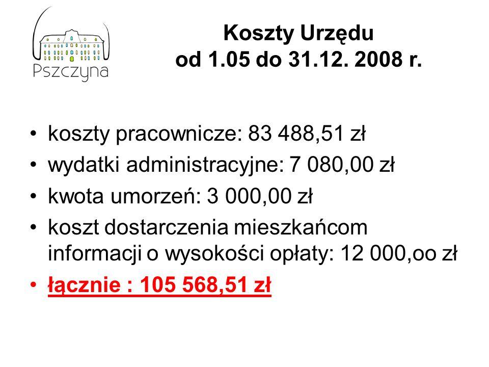 koszty pracownicze: 83 488,51 zł wydatki administracyjne: 7 080,00 zł kwota umorzeń: 3 000,00 zł koszt dostarczenia mieszkańcom informacji o wysokości opłaty: 12 000,oo zł łącznie : 105 568,51 zł Koszty Urzędu od 1.05 do 31.12.
