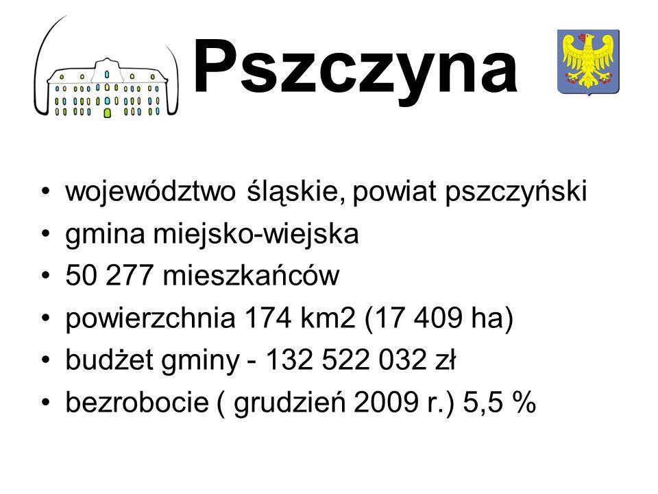województwo śląskie, powiat pszczyński gmina miejsko-wiejska 50 277 mieszkańców powierzchnia 174 km2 (17 409 ha) budżet gminy - 132 522 032 zł bezrobocie ( grudzień 2009 r.) 5,5 % Pszczyna