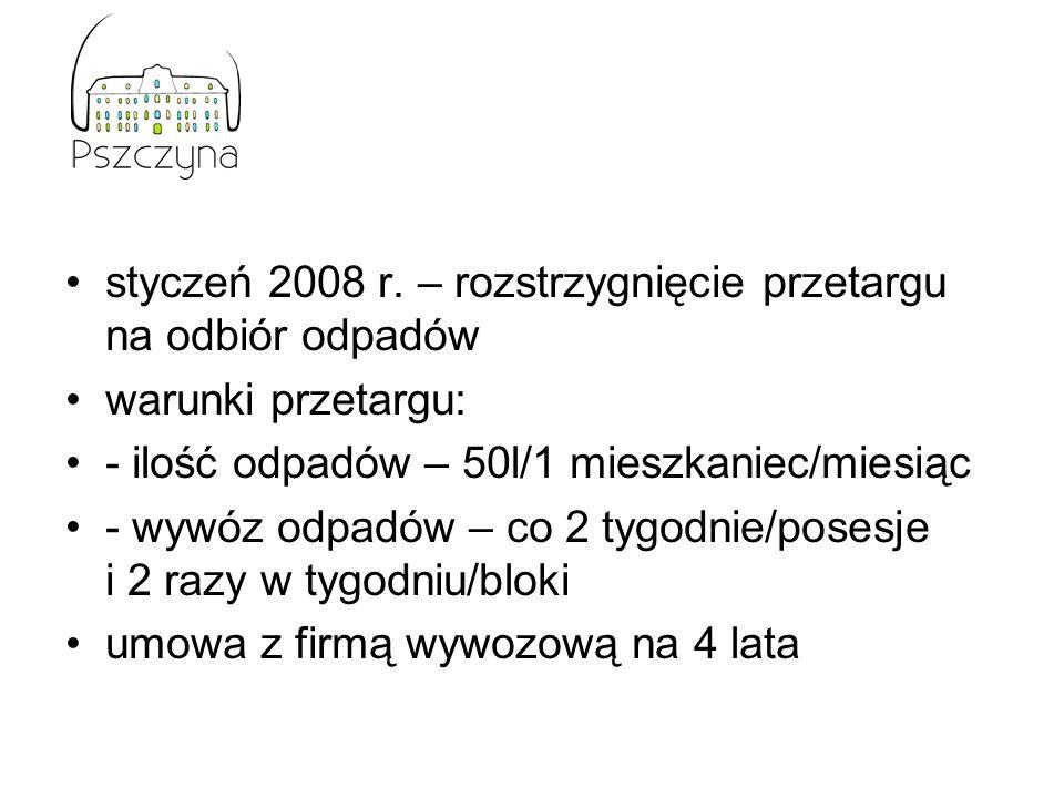 styczeń 2008 r.