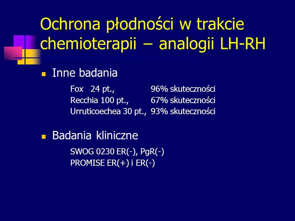 Ochrona płodności w trakcie chemioterapii analogii LH-RH Inne badania Fox 24 pt., 96% skuteczności Recchia 100 pt., 67% skuteczności Urruticoechea 30